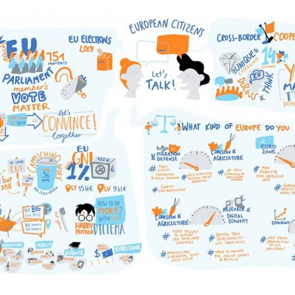 Digitalised graphic recording in a conference