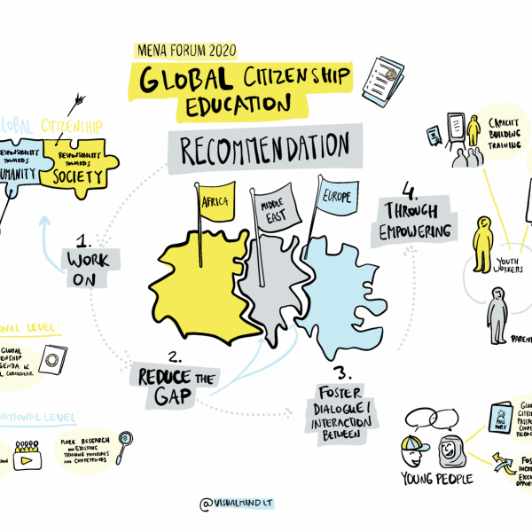 Remote graphic recording