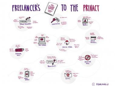 Freelancerio gidas į privatumą internete